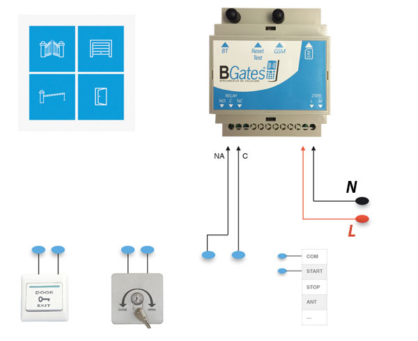 BGates manage up to 4 access points with one app